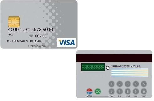 VISA PIN Card