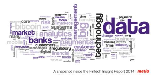If you work in fintech, this is what 2014 looks like