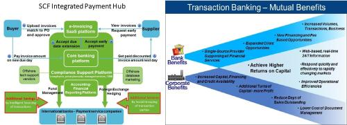 Transaction Banking Graphics by Belpay
