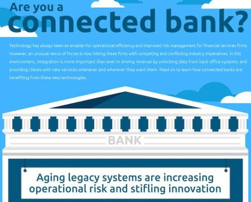The Connected Bank